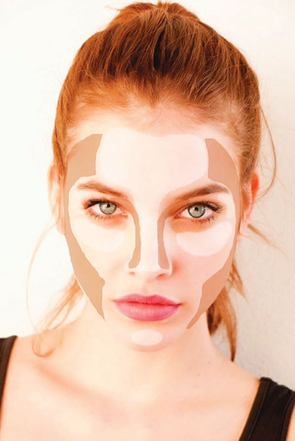 contouring_and_hilighting